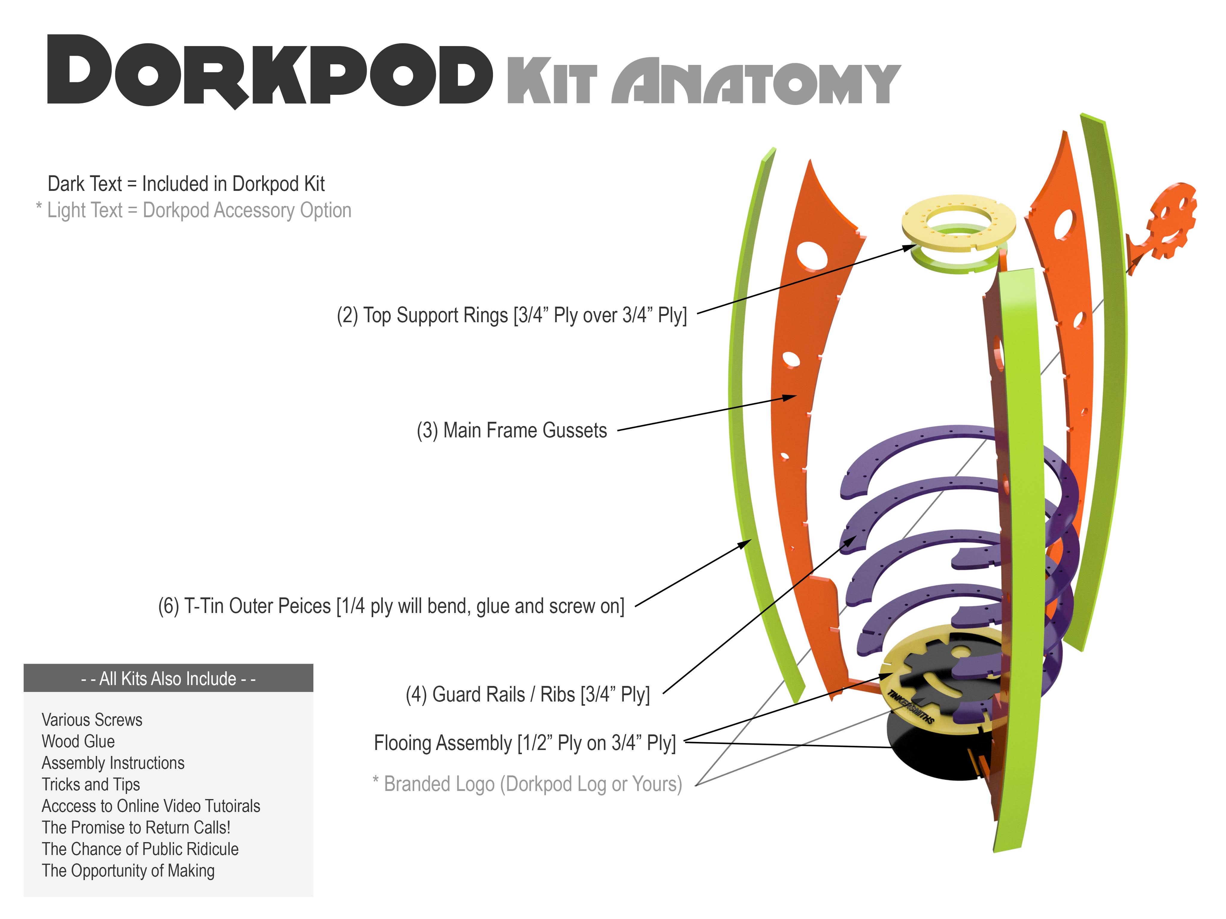 Dorkpod Anatomy